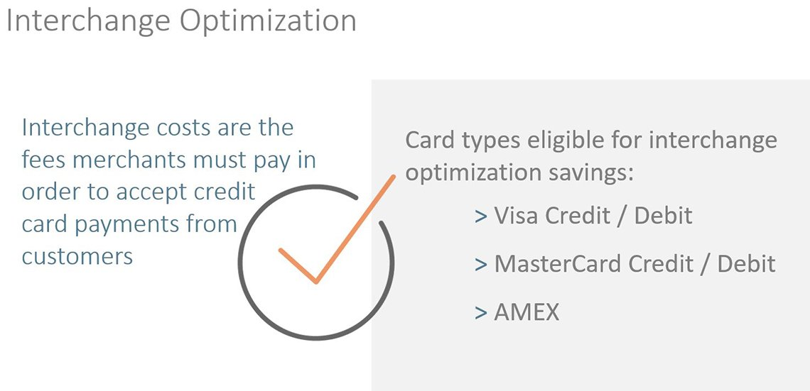 Credit Card Interchange Optimization