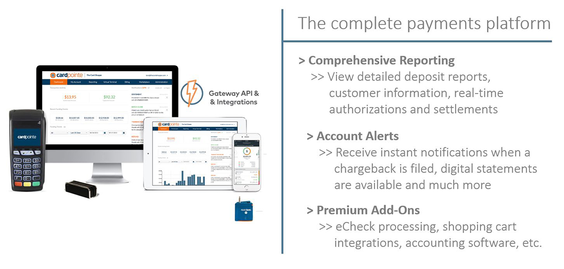 Credit Cards Complete Platform