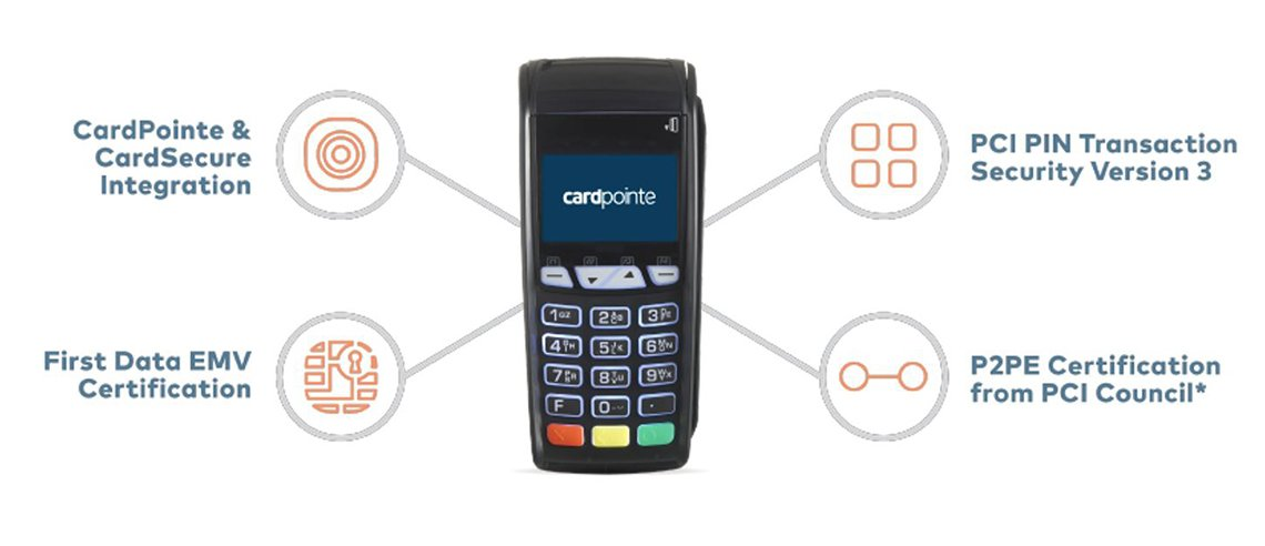 Credit Card Terminal Overview